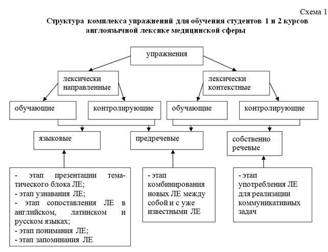 Учебники России 5 Класс