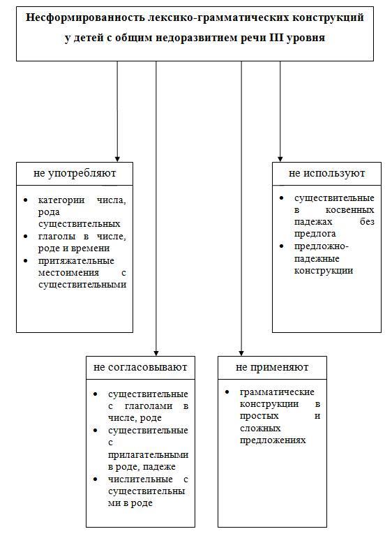 Система формирования