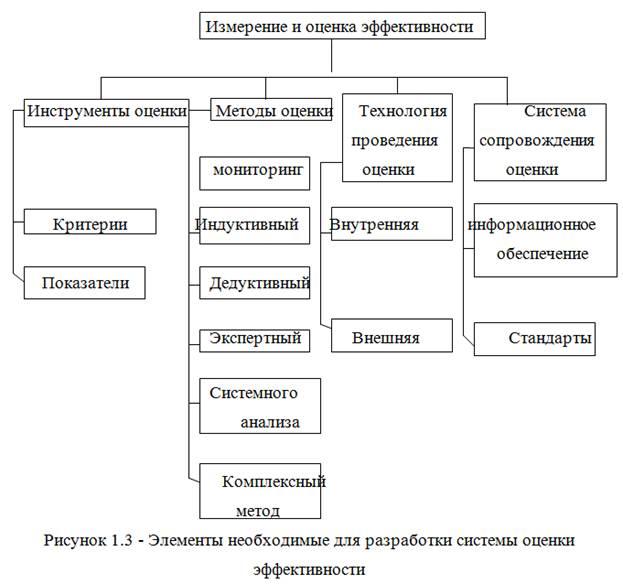 Челябинской области,