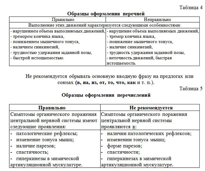 От курсовой работы к диплому по логопедии требования и правила Правила оформления перечней перечислений