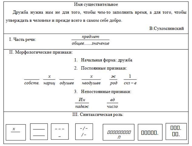 Использование компьютера на уроках русского языка повторение темы  В обычных условиях без помощи компьютера эффективно повторить и освоить такой объемной учебный материал практически невозможно